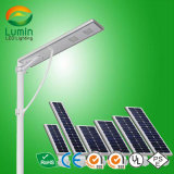 Motion Sensor Energy-Saving 60W Solar LED Street Light