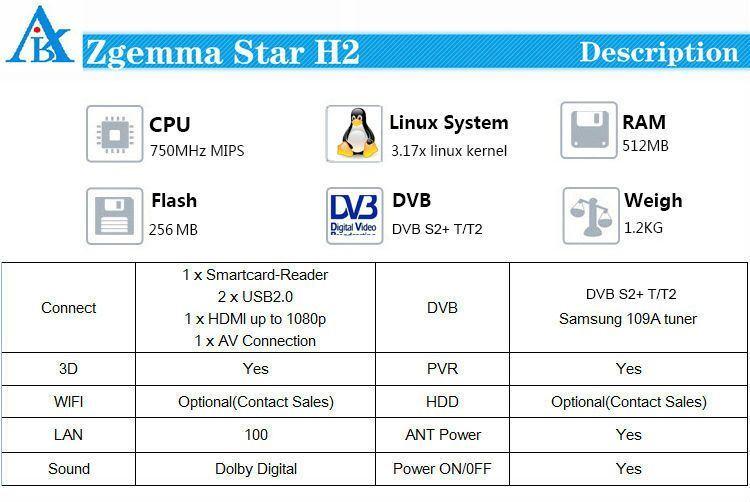Zgemma-Star H2 DVB-S2 DVB-T2 Full HD Download Software for